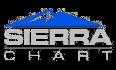 SierraChart